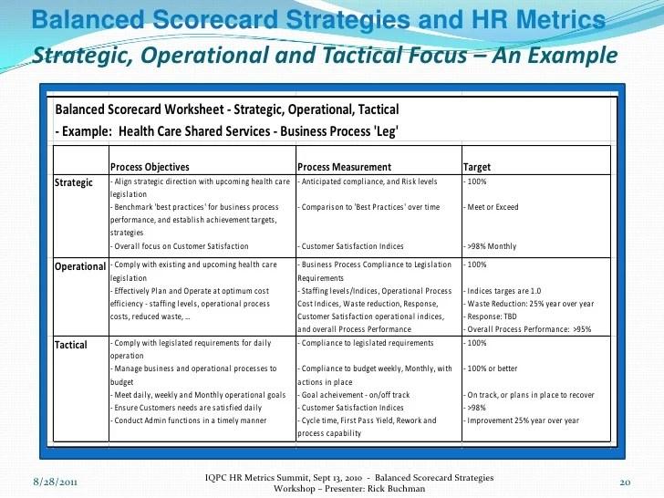 human resources metrics examples - Onwebioinnovate - hr metrics