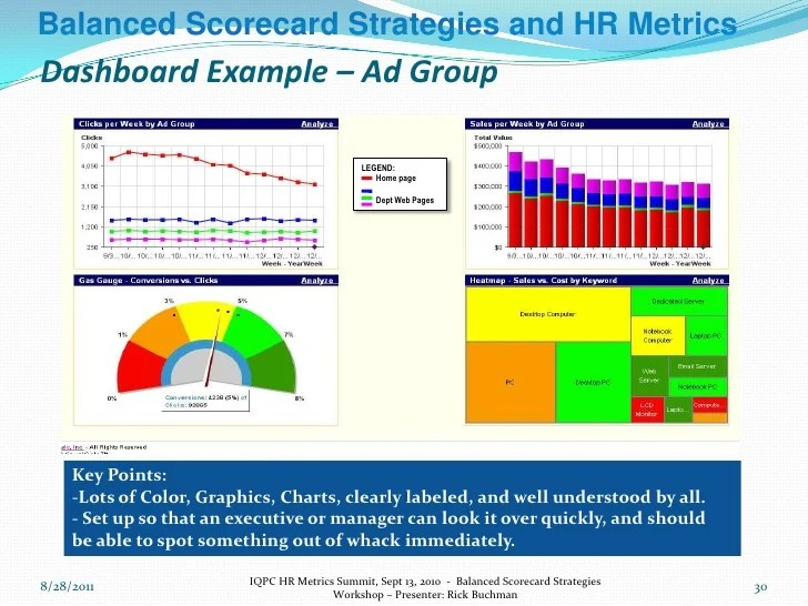 hr dashboard examples - Josemulinohouse - hr dashboard template