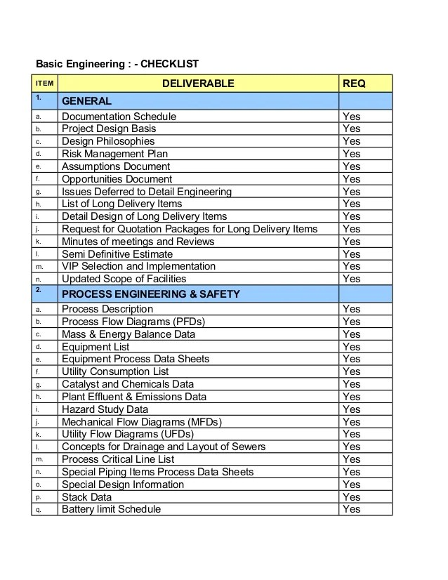 hvac drawing review checklist