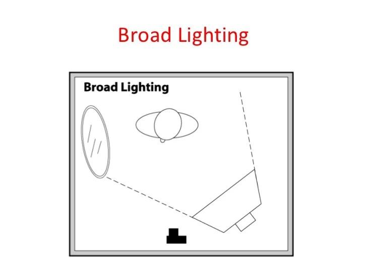broad lighting diagram