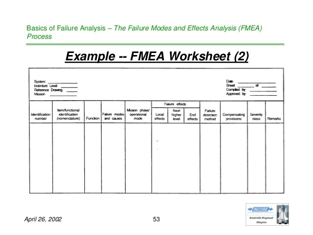 safety analysis report template - Funfpandroid
