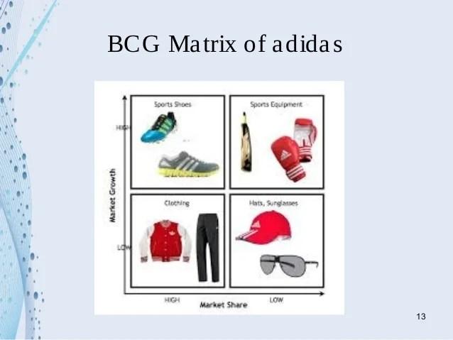 Nike Marketing Plan Itcdeganuttiorg Bcg Matrix