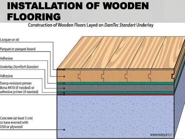 Wood Floor Details Wikizieco