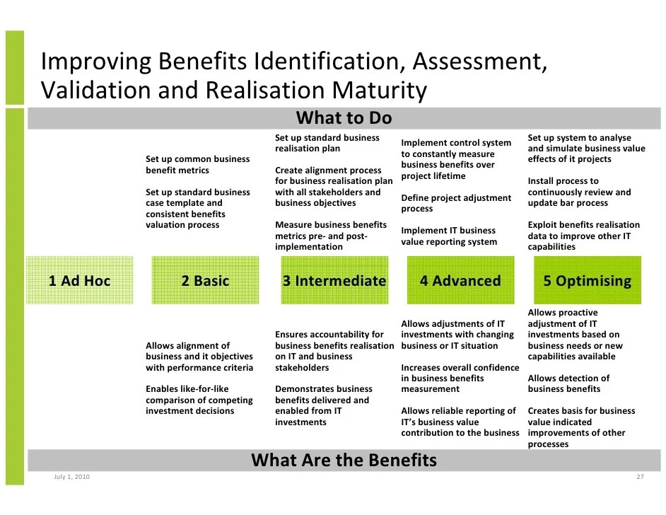 Outstanding Benefits Realisation Plan Template Sketch - Example ...
