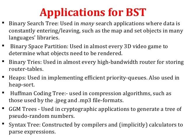 Binary Search Treebst