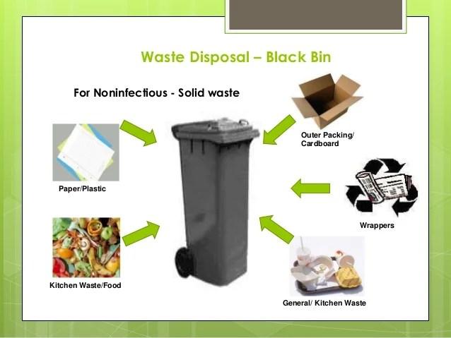 Bio Medical Waste Management And Handling Rules 1998