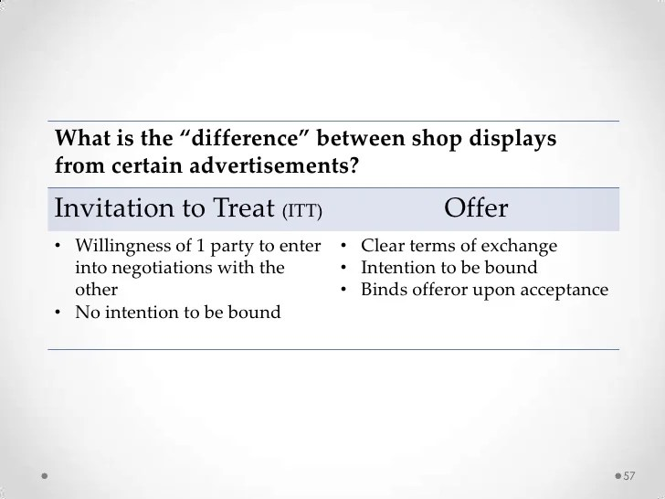 Difference between offer and invitation to treat example is invitation to treat an offer gallery sample and stopboris Gallery