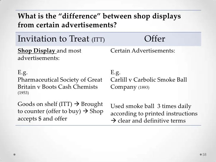 Difference between offer and invitation to treat invitationswedd business law presentation on offer and acceptance stopboris Choice Image