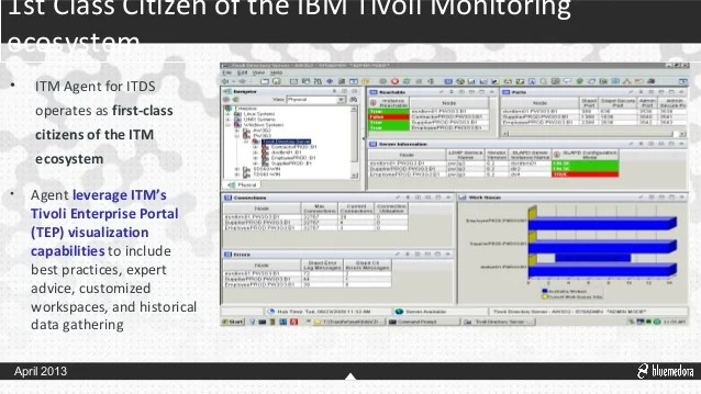 Tivoli Directory Server Ldapsearch Command Blue Medora Ibm Tivoli Monitoring (itm) Agent For Ibm
