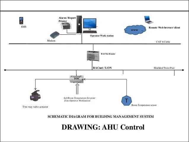 Ddc Control Wiring Diagram | Wiring Diagram on