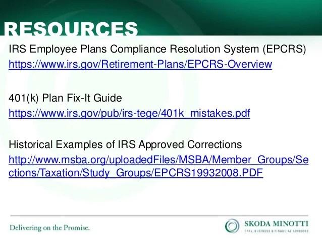 Common 401(k) Plan Operational Deficiencies