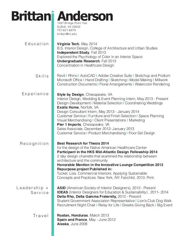 design architect resume - Alannoscrapleftbehind - architecture resume