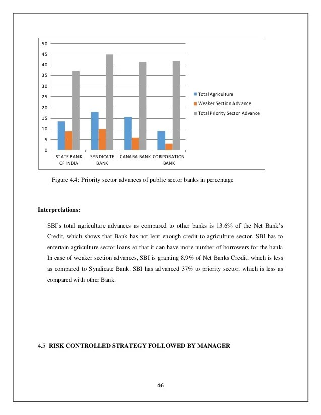 Risk Management In Banks Youtube Study On Credit Risk Management Of Sbi Cochi
