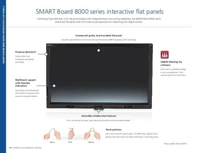 smart tech support - Apmayssconstruction