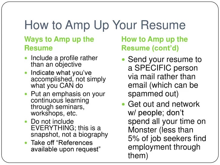 Resume Dos And Don Ts Cover Letter - resume dos and donts