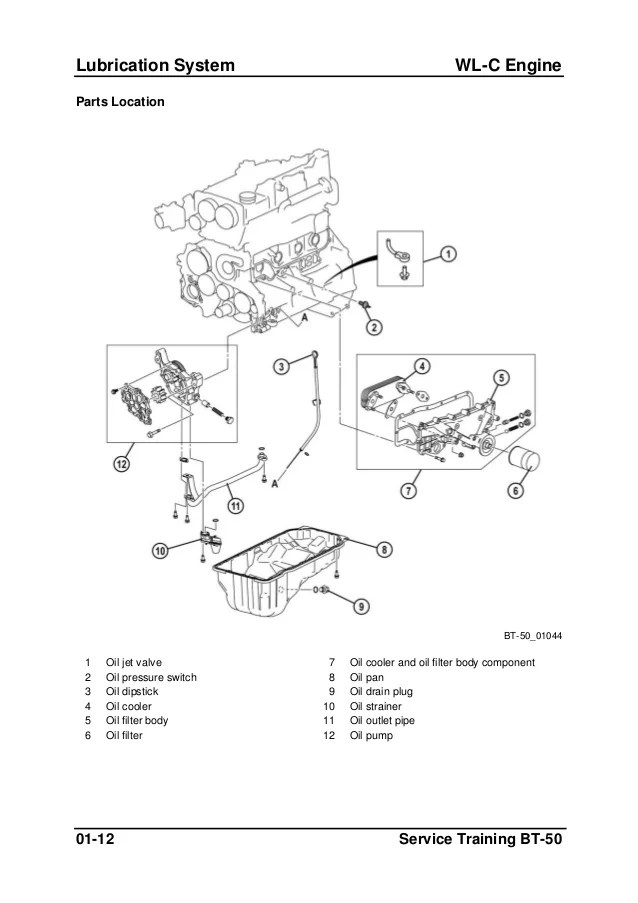 1997 mazda 626 thermostat location