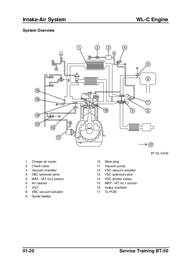 ford everest manual transmission diagram