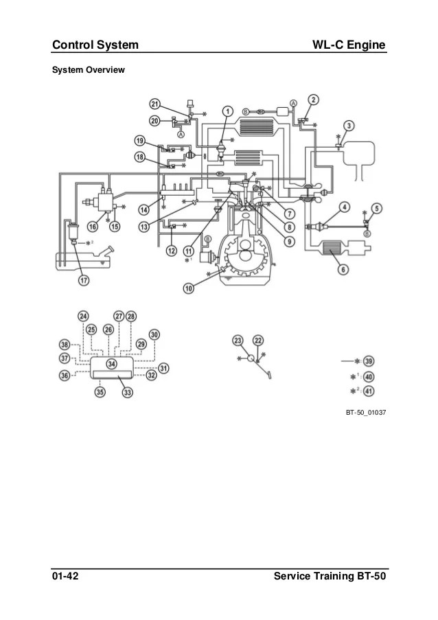 ford ranger wl wiring diagram