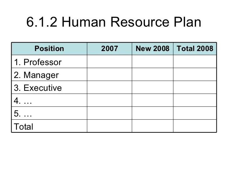 budgeting plan template - Acurlunamedia