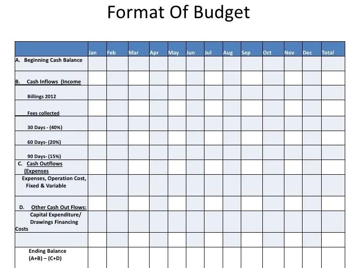 budgeting presentation - Boatjeremyeaton - form for budgeting