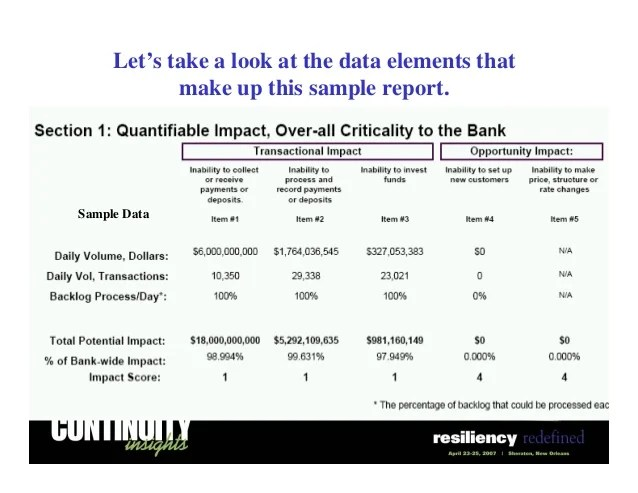 Business Report Sample Sample Resume – Business Analysis Report Sample