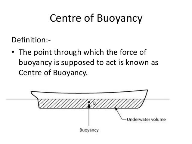 Buoyancy Floatation