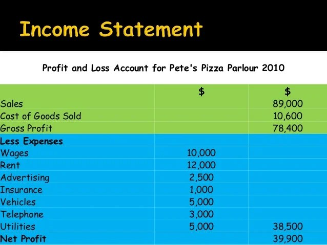 profit loss sheets