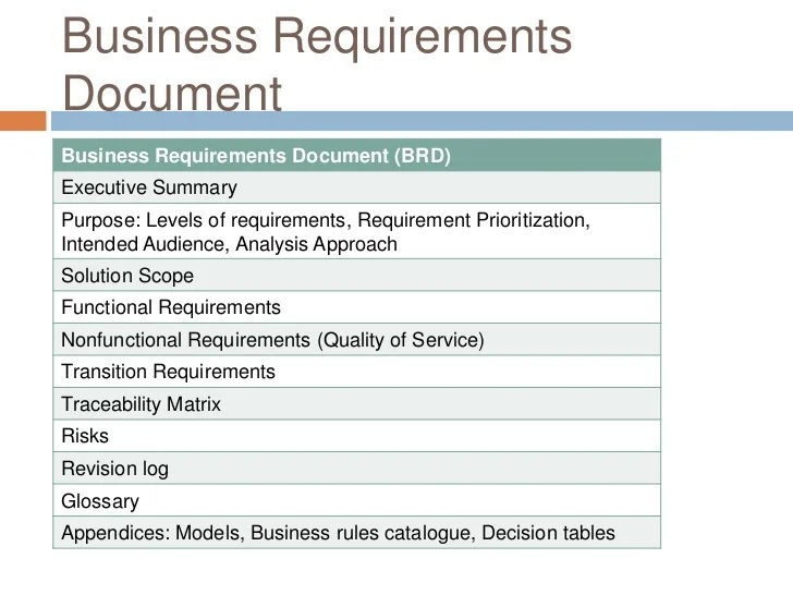 Business Requirement Document Business Analysis Presentation - sample requirement analysis