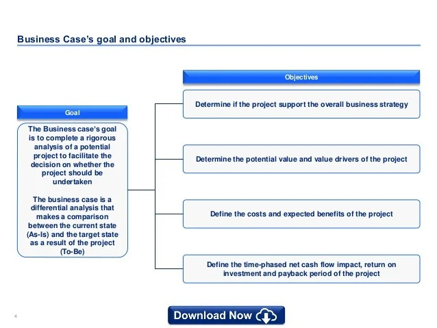 Simple Business Case Template By Ex Mckinsey Consultants