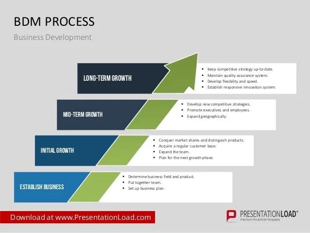 business development template - Goalgoodwinmetals