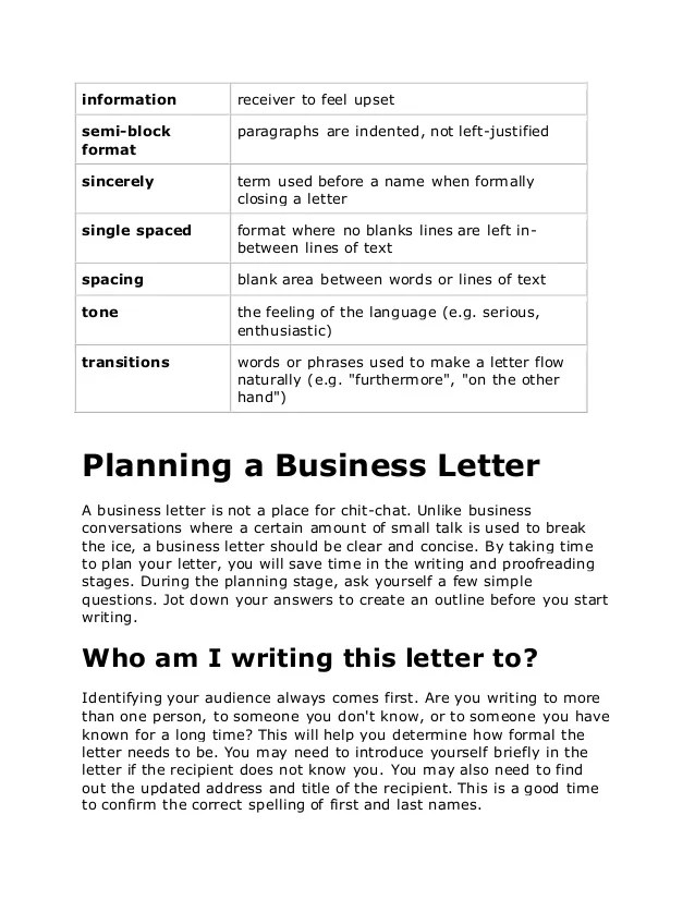 How Should I Format A Cover Letter Ask A Manager Business Letters In English