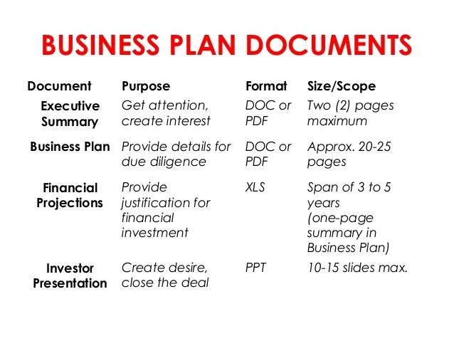 business plan presentation outline - Ukransoochi