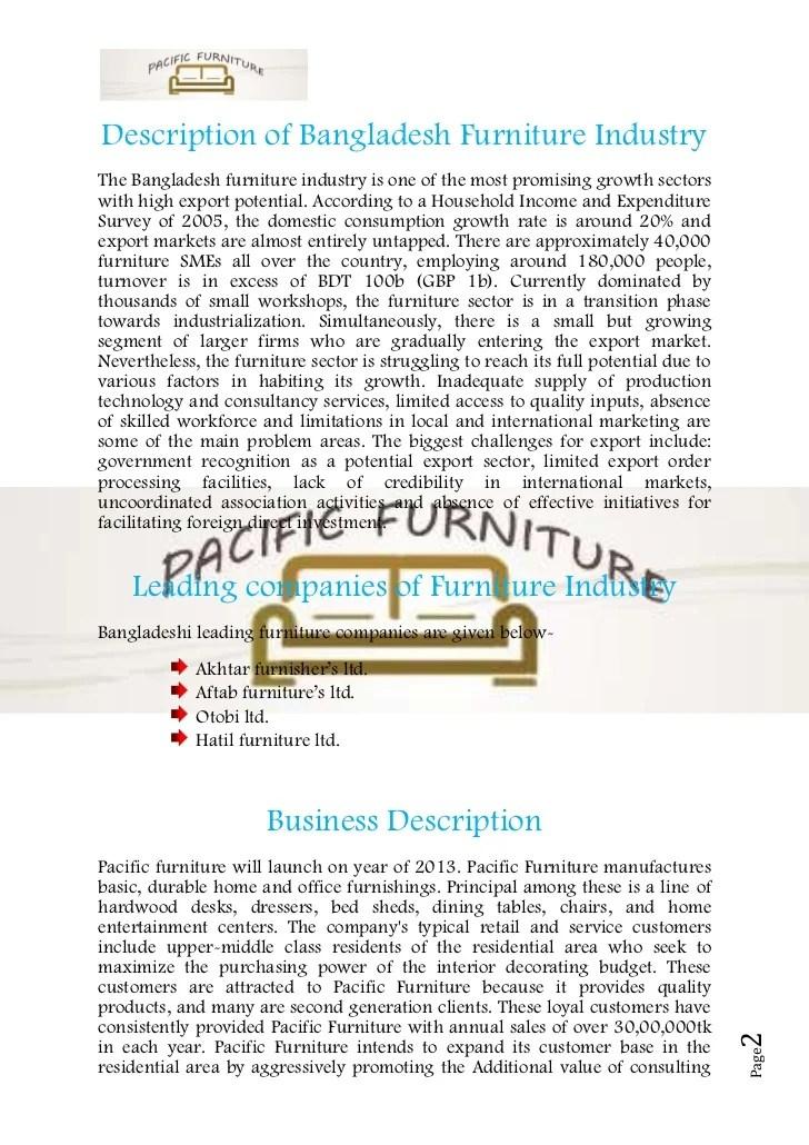 executive summary business plan sample - Minimfagency