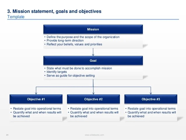 management consulting proposal sample - Minimfagency