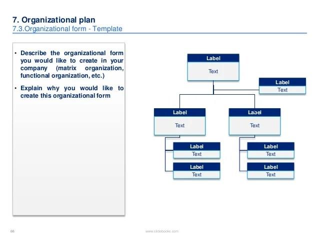 Sole trader business plan template costumepartyrun business plan template created by former deloitte saveenlarge flashek Images
