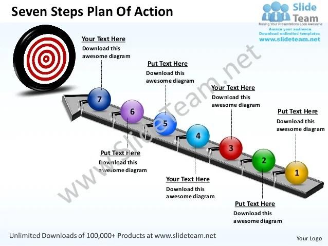 sales action plan template powerpoint - Josemulinohouse