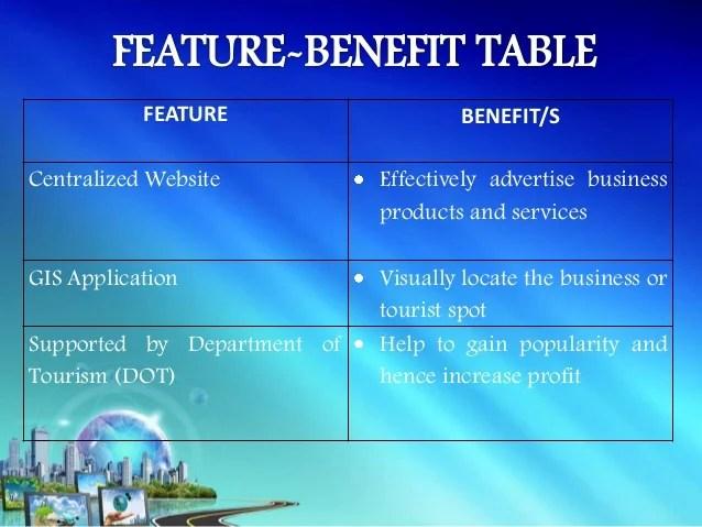 Sample Business Proposal Sample Business Proposal Presentation