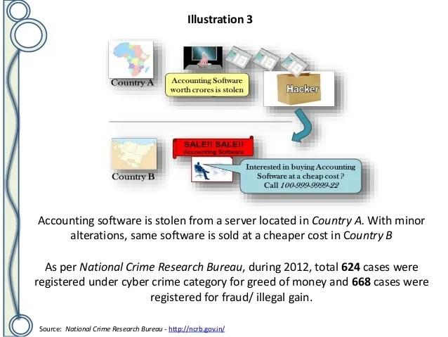 digital forensic resume