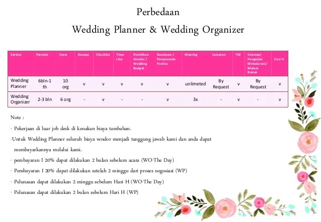 PriceList Package Wedding