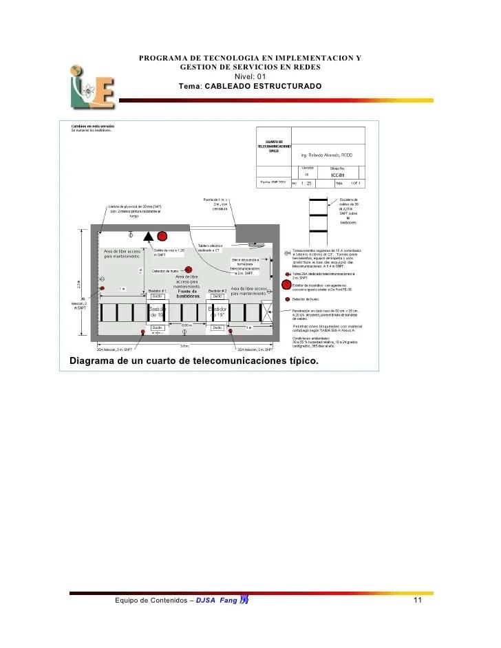 service electrical diagrama de cableado