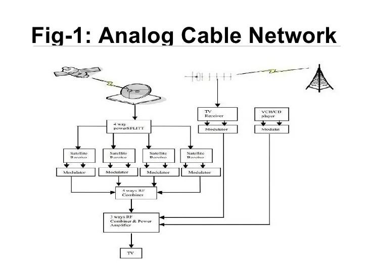 mpeg 1 encoder block diagram