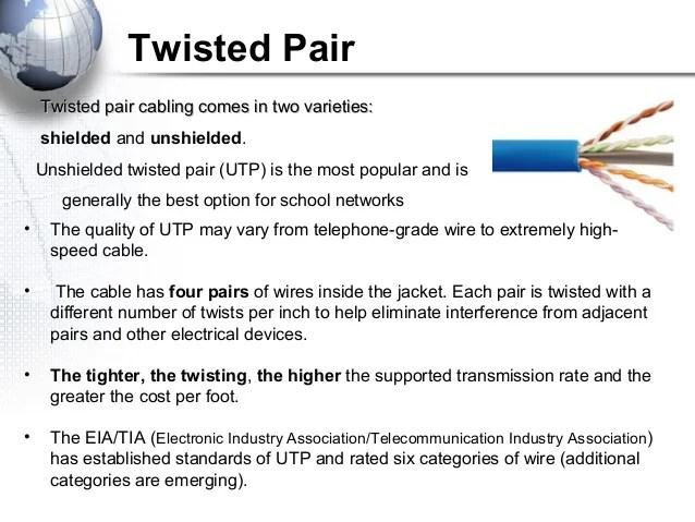twisted wire symbol schematic