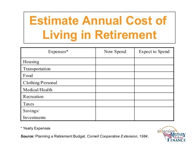 Retirement Expense Worksheet Sanfranciscolife