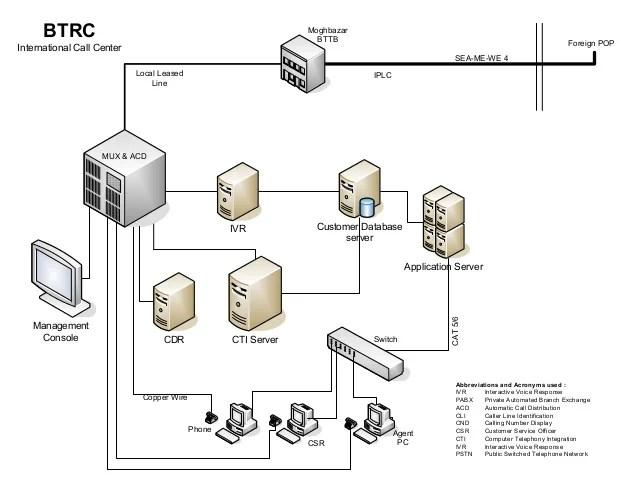 wiring home wikia