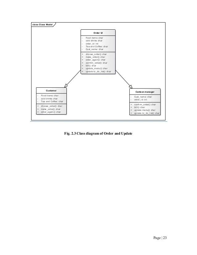 block diagram uml