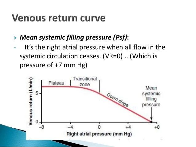 regvj5 How To Measure Blood Pressure