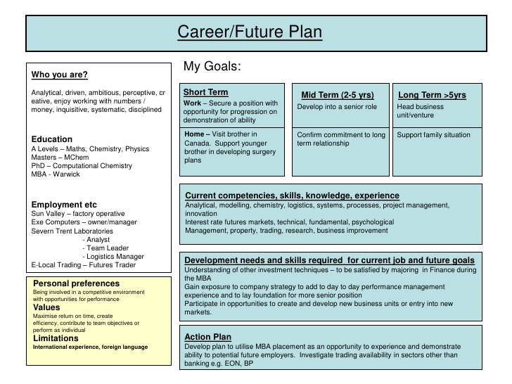School Application Essay Format Graduate School Application Essay ...