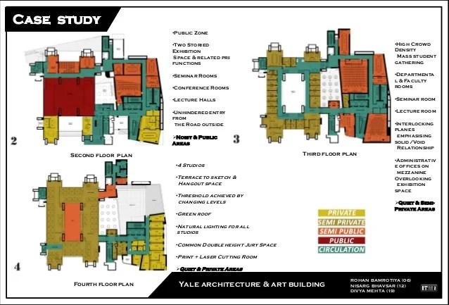 Architecture Case Study Yale University