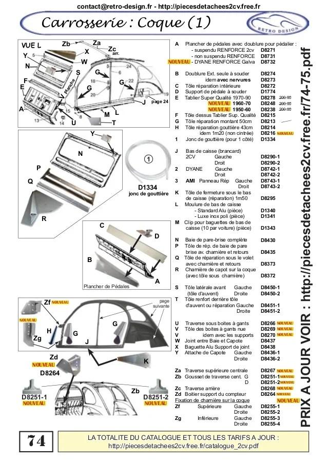 design cv carrosserie