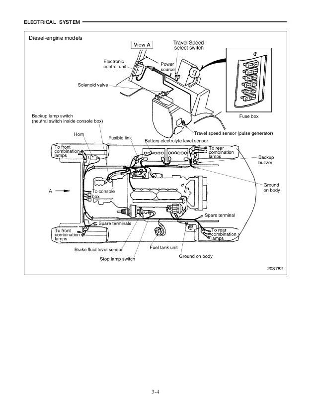 fuse box repair service